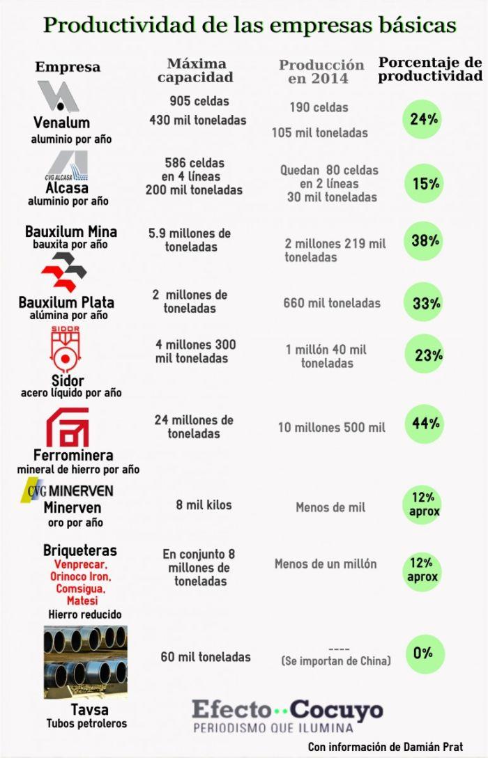 EmpresasBsicas