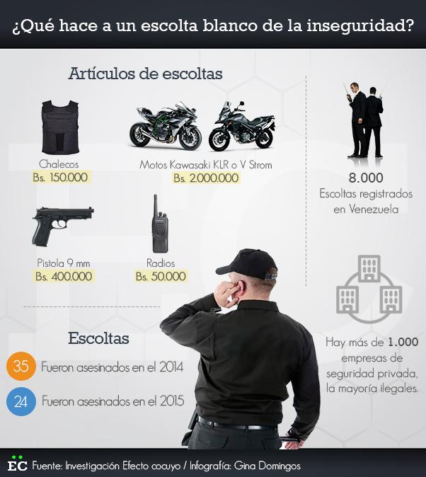 REGLAMENTO DE EVOLUCIONES DE ESCOLTA Y ACTOS