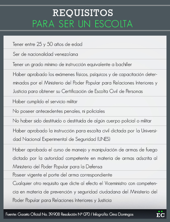 requisitos_escoltas