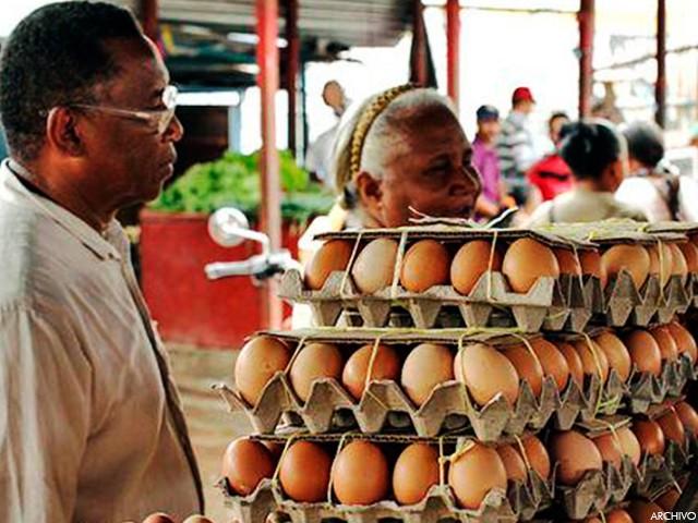 Costo de huevos en comparación con salario mínimo, dólares y CENDAS