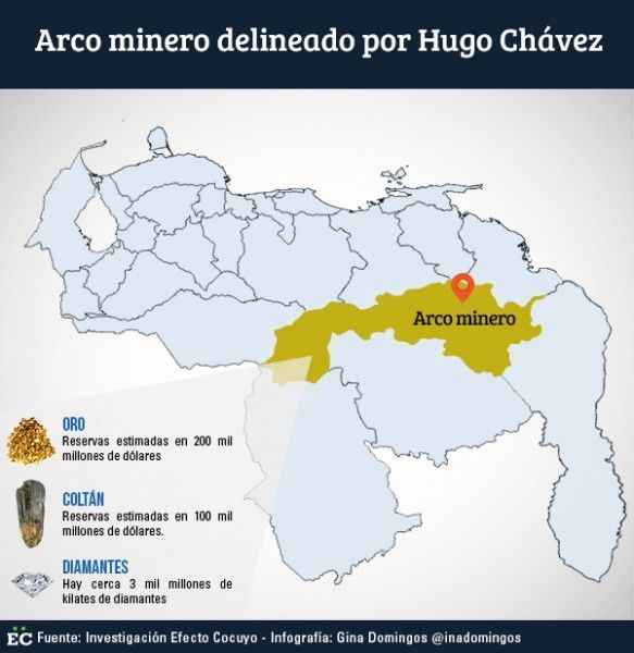 Arco minero
