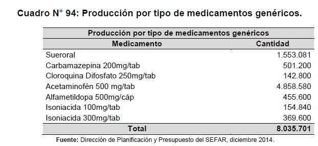 Produccion 2014