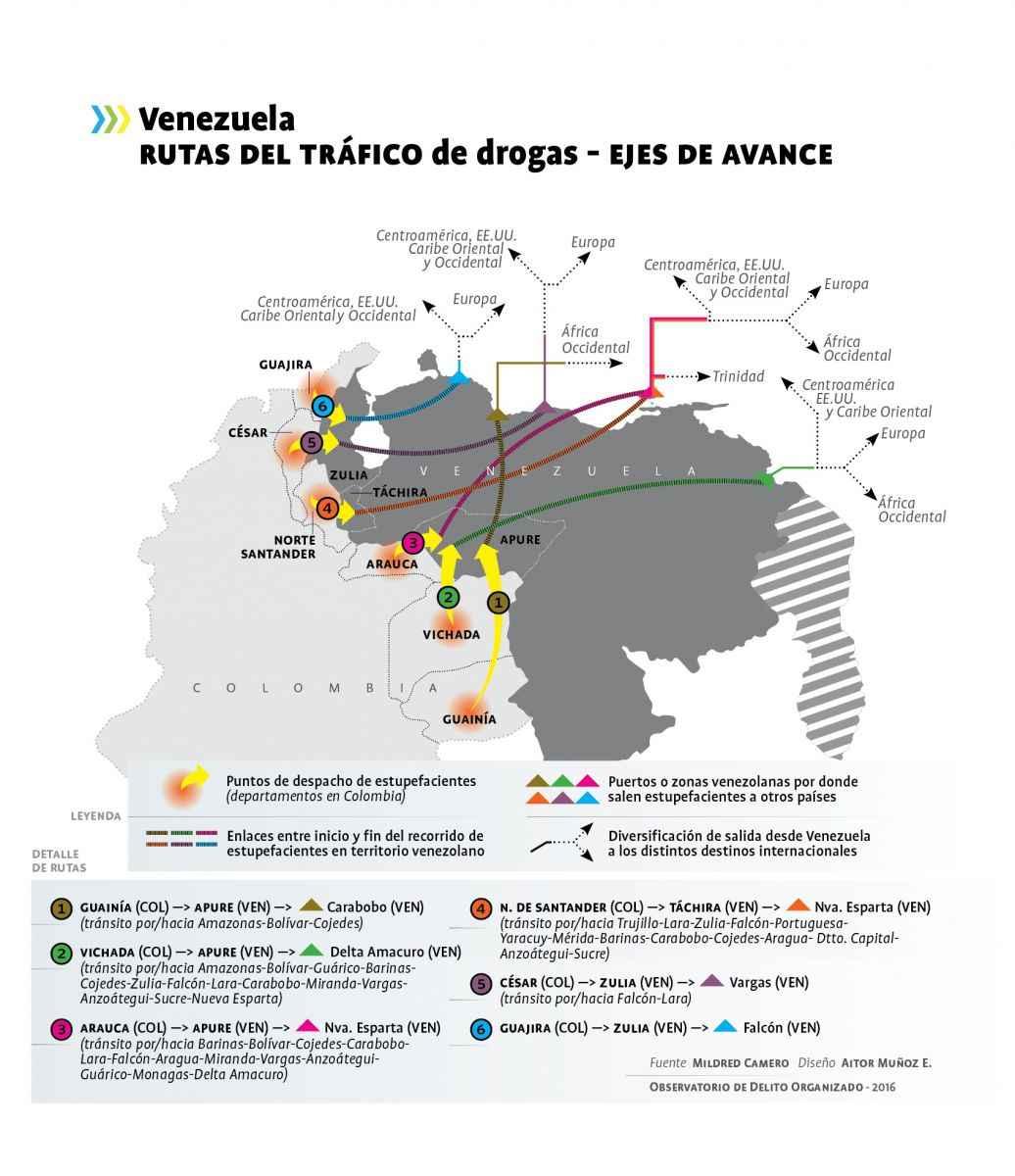 FINAL --- Mapa-Vzla-Rutas y Ejes de Avance-Narcotráfico-DEF