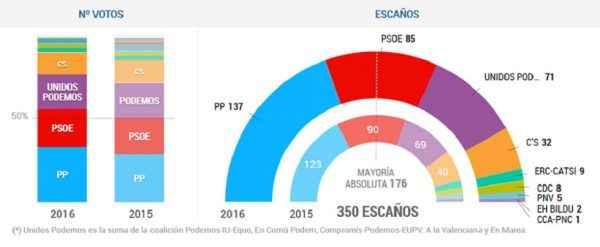 1466915869_295178_1466977429_noticia_normal_recorte1