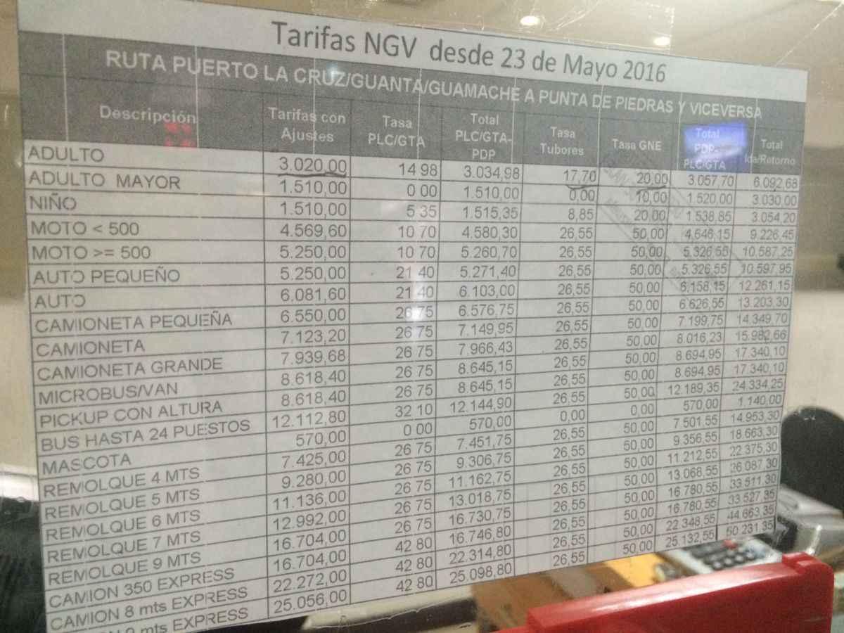 Tarifas Conferry
