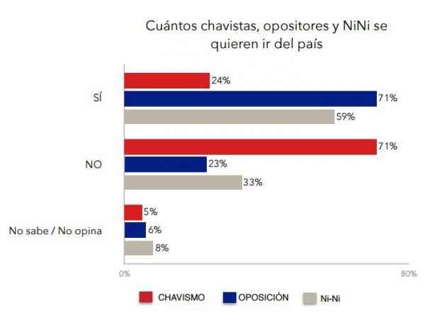 opositores-chavistas-y-ni-ni-se-quieren-ir