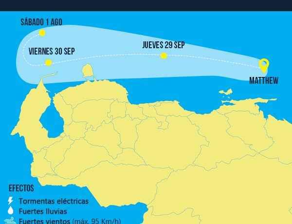 paso-de-matthew-por-venezuela-1
