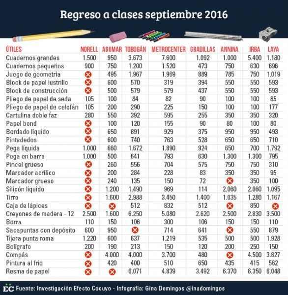 lista-escolar-de-septiembre-regreso-a-clases