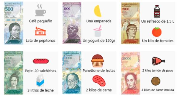 nuevos-billetes-bcv