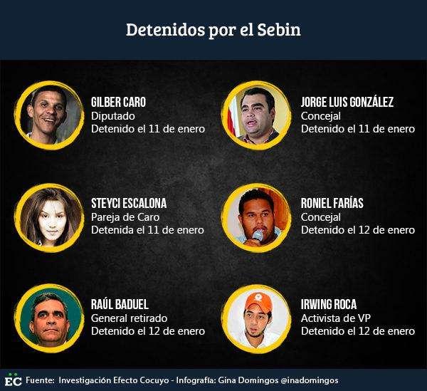 detenidos-por-el-sebin