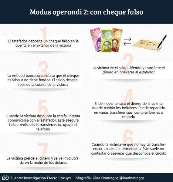 modus-operandi-2