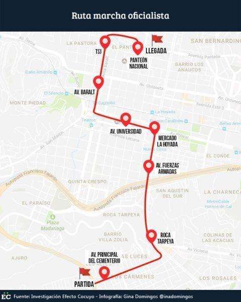 mapa-marcha