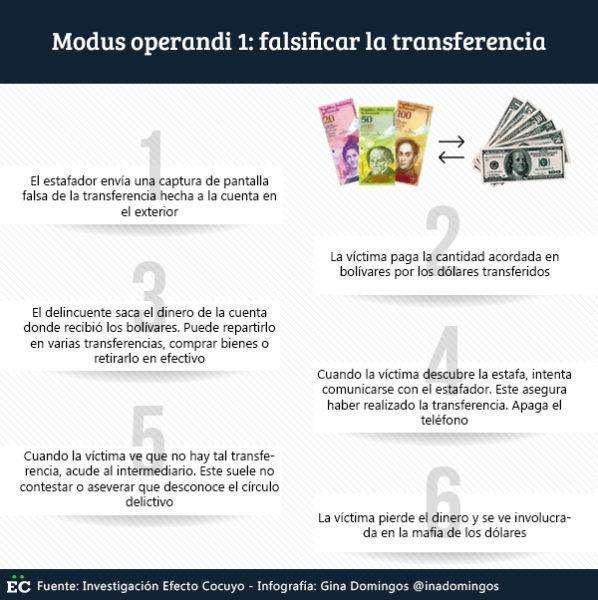 modus-operandi-1