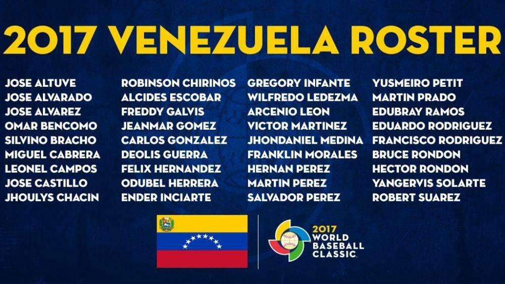Clásico Mundial roster venezuela
