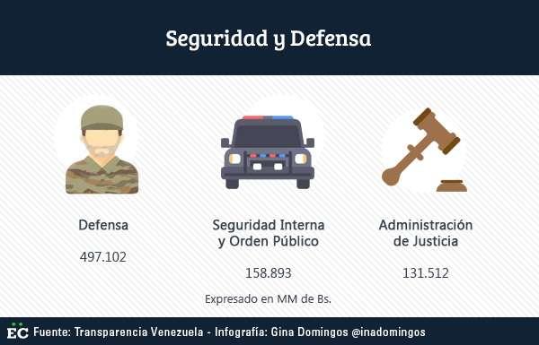seguridad-y-defensa