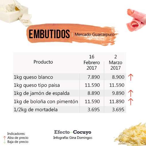 embutidos-marzo-guaicaipuro-2