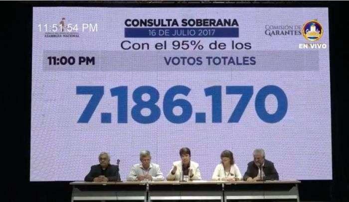 Venezuela: oposición se 'saca la espina' con la consulta