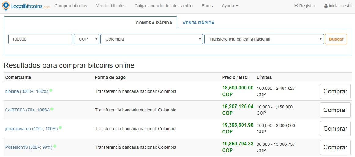 Compra de bitcoins en pesos colombianos