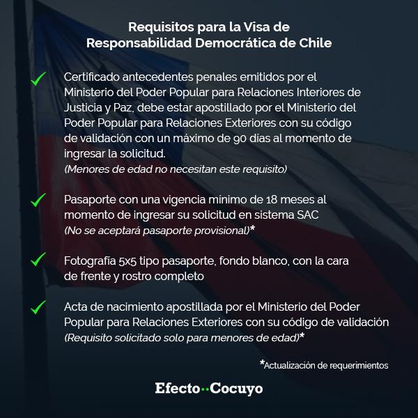 Conozca los nuevos requisitos para la Visa de Responsabilidad ...