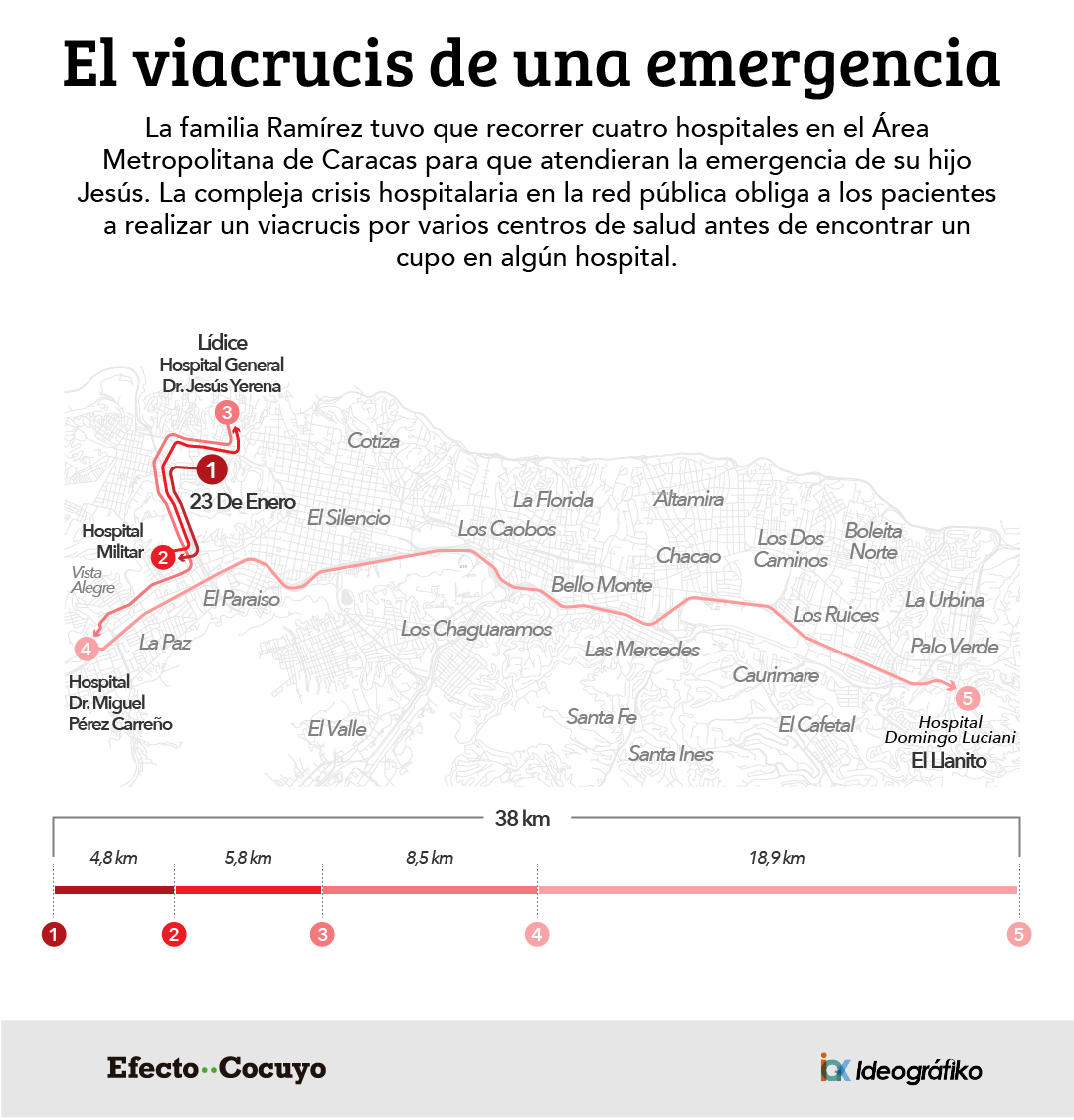 viacrucis-emergencia