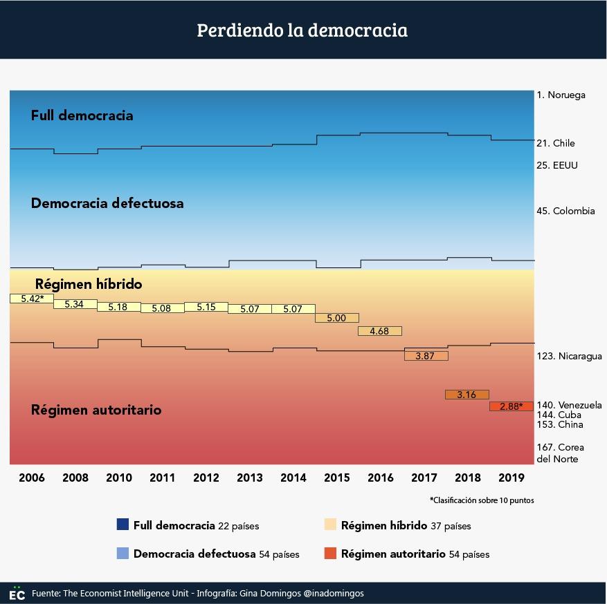 Se acelera deterioro político en Venezuela