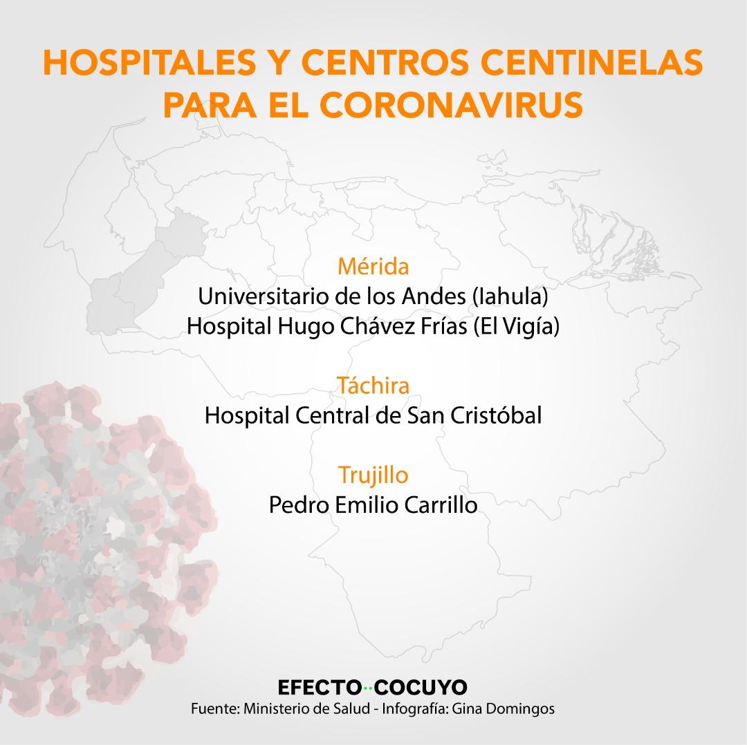 hospitales los andes