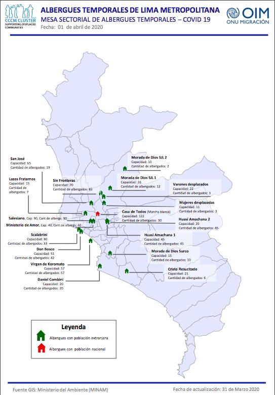 refugios en Lima abril 2020