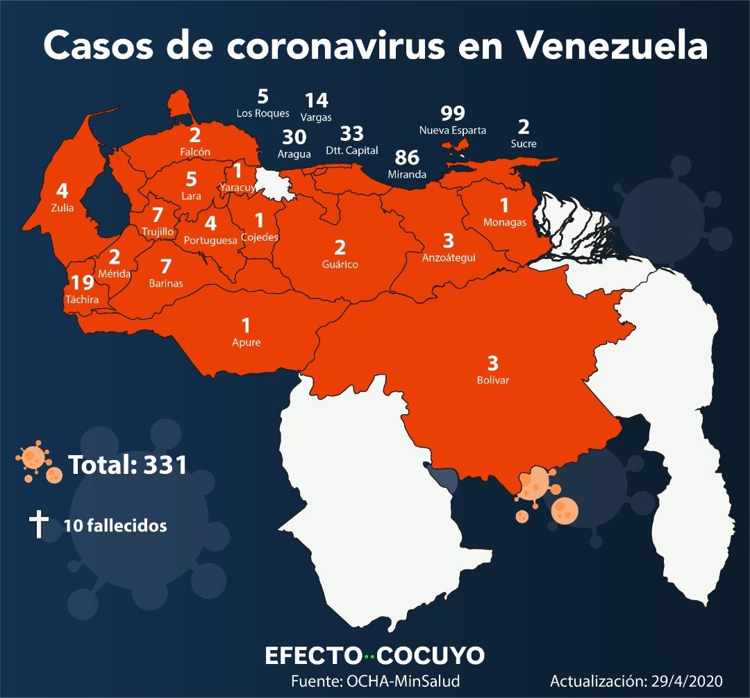 Venezuela llega a 331 casos de COVID-19 este #29Abr