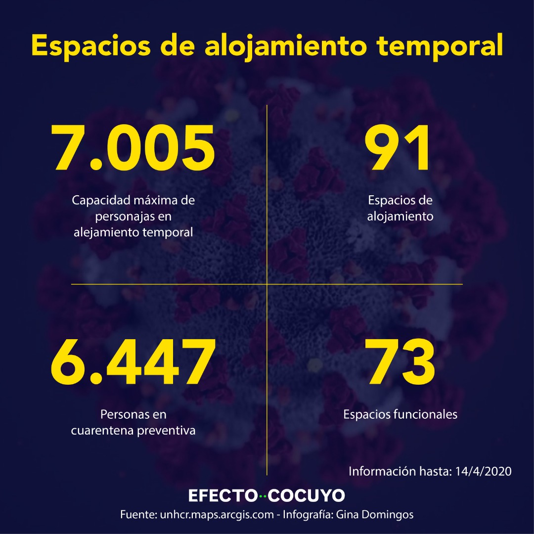 6.447 personas en cuarentena temporal