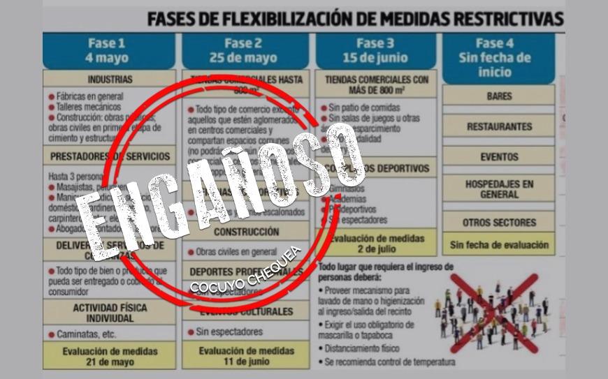 ¿Gobierno publicó plan de cuatro fases para la flexibilización de la cuarentena?