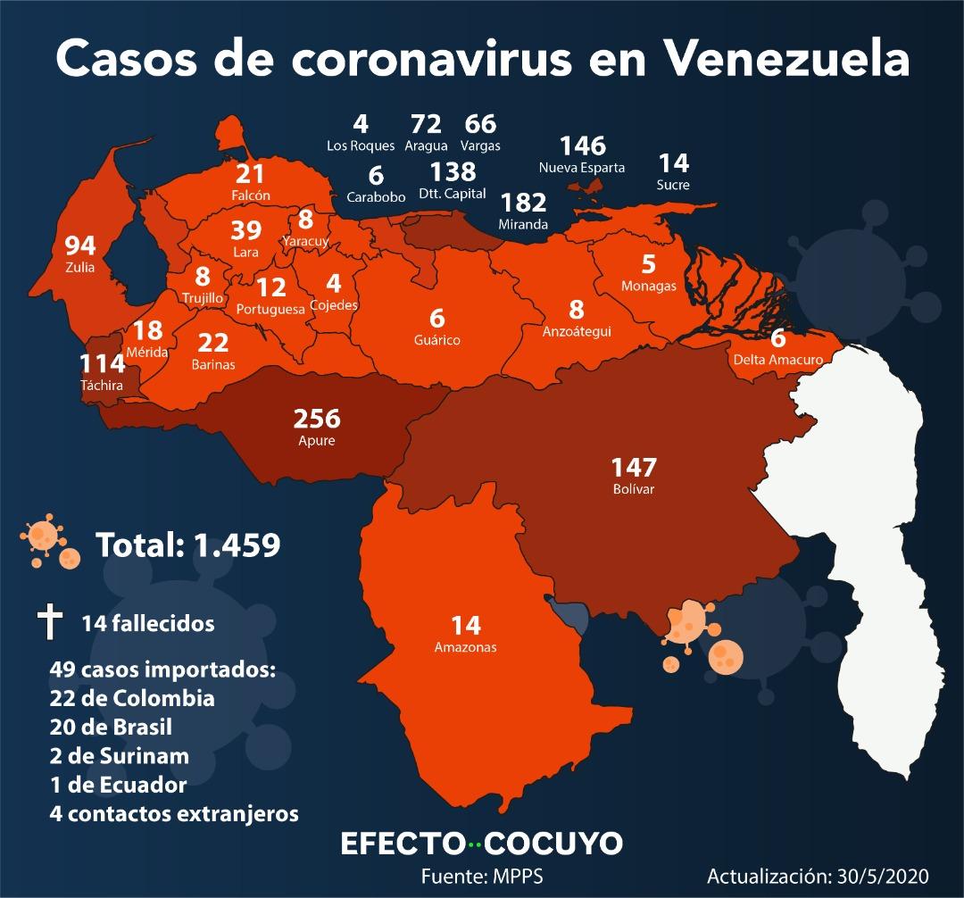 Casos de coronavirus en Venezuela este 30May