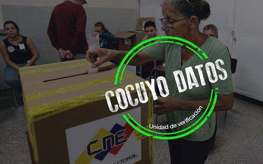 40 etapas del proceso electoral son fuentes potenciales de contagio del COVID-19