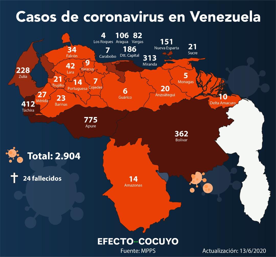 Un fallecido y 25 casos de coronavirus en Venezuela este sábado #13Jun