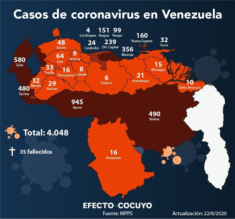Venezuela supera barrera de 4.000 casos de coronavirus y registra dos fallecidos este #22Jun