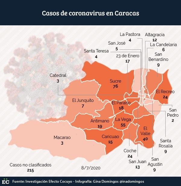 Casos de COVID-19 en Caracas