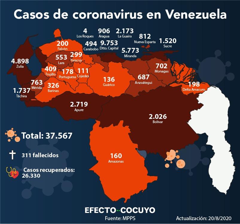 Mueren ocho personas y se anuncian 699 casos de coronavirus en Venezuela este #20Ago
