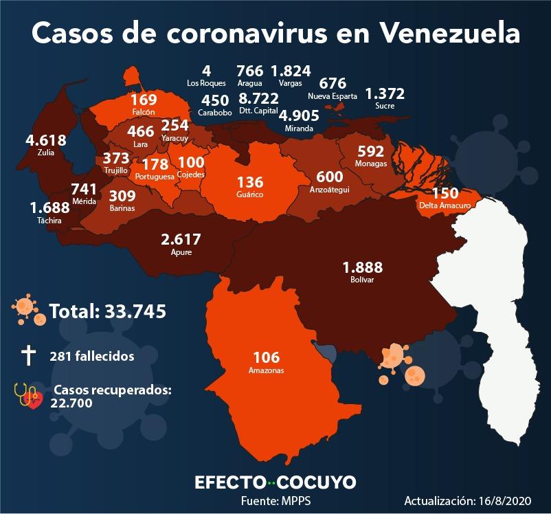 Venezuela registra cinco muertos y 1.148 casos nuevos de COVID-19 este #16Ago