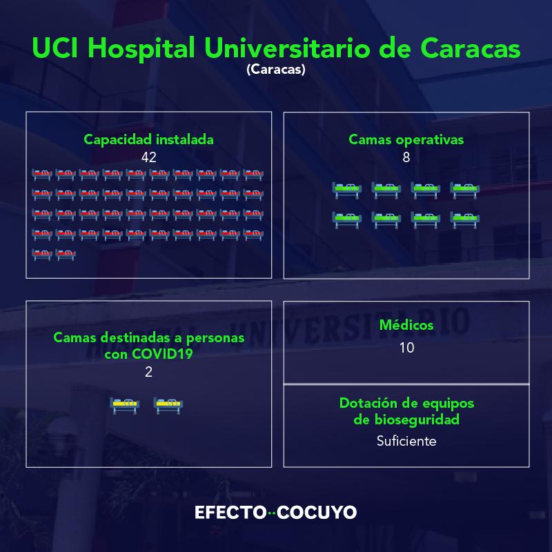 Camas UCI HUC
