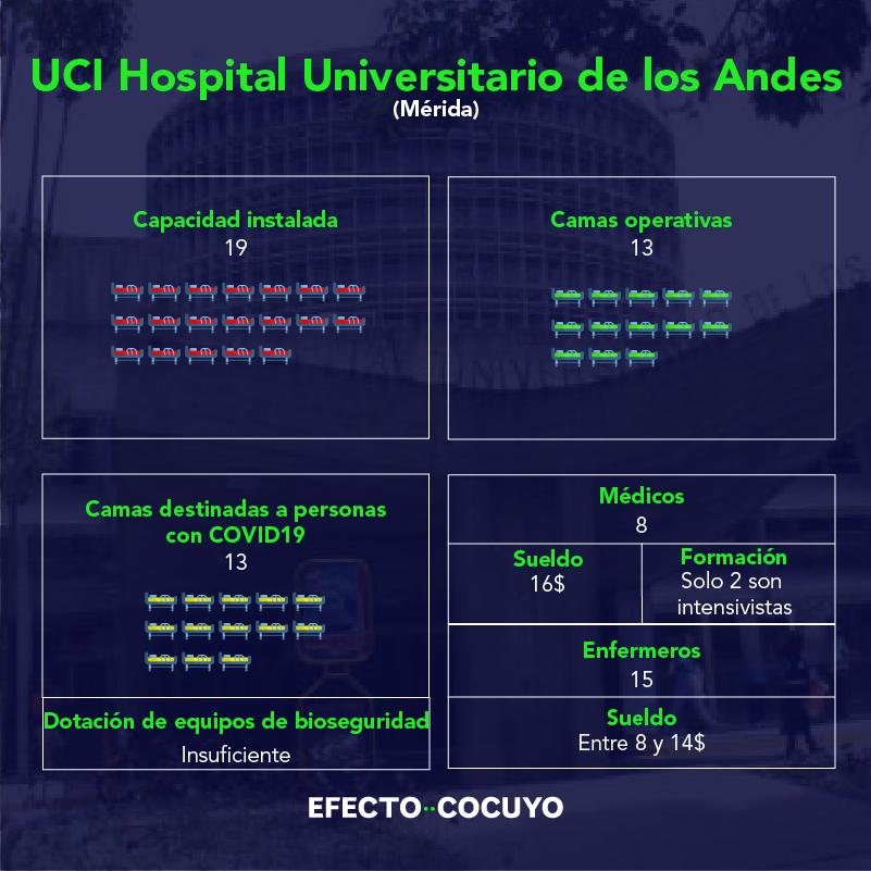 UCI IAHULA