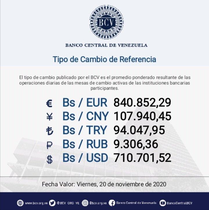 Dólar oficial