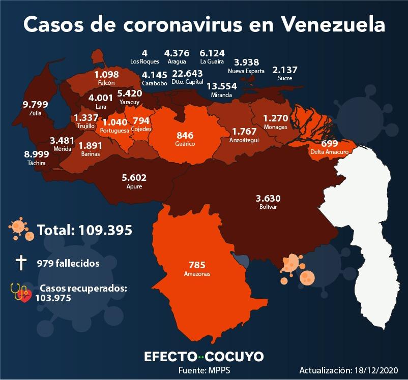 Coronavirus en Venezuela: 4 muertes y 314 contagios #18Dic