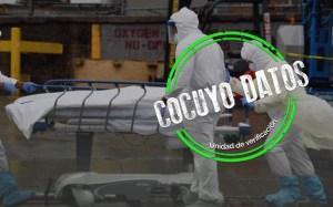 Táchira equiparó a Zulia con 122 muertes oficiales por COVID-19