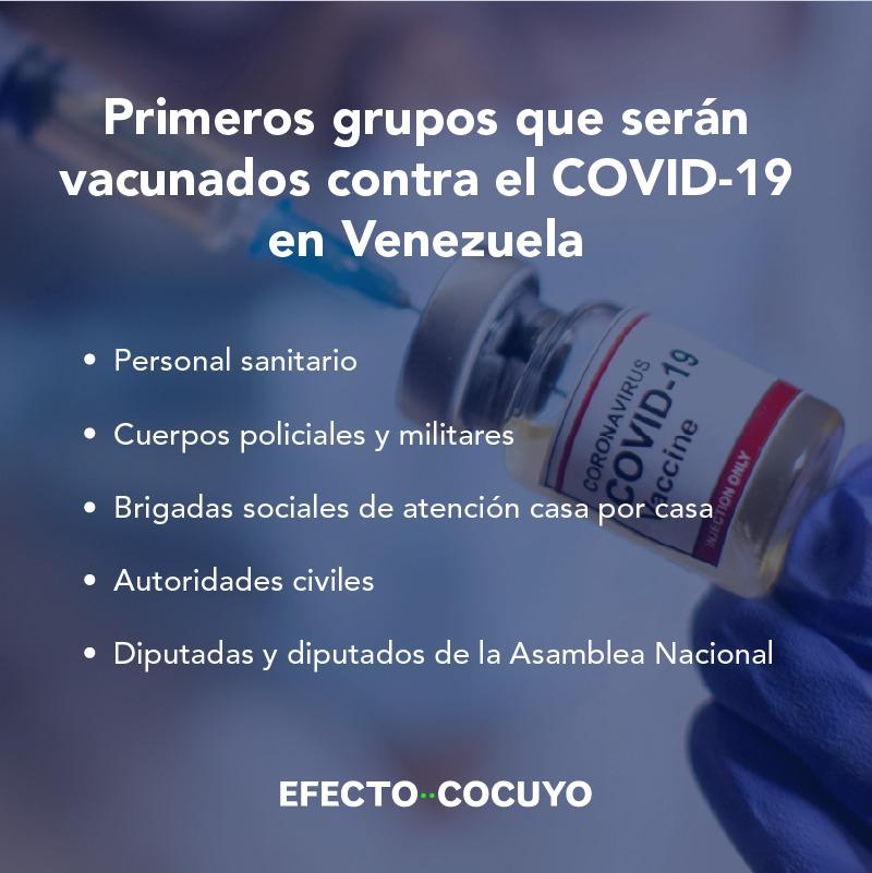 Vacunación contra el COVID-19 inicia este #18Feb en Venezuela