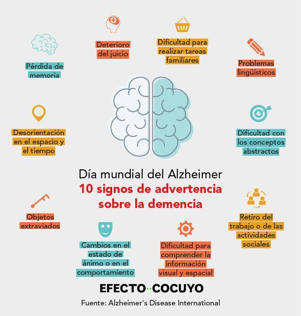 Además del Día Mundial del Alzhéimer, todo septiembre es el mes de concientización de la enfermedad